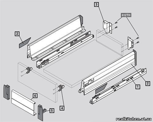 Tandembox для кухонного ящика
