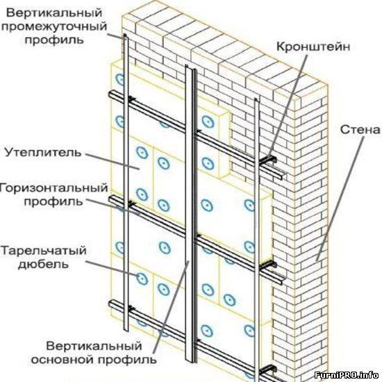 Монтаж фиброцементной плиты монтаж своими руками 71